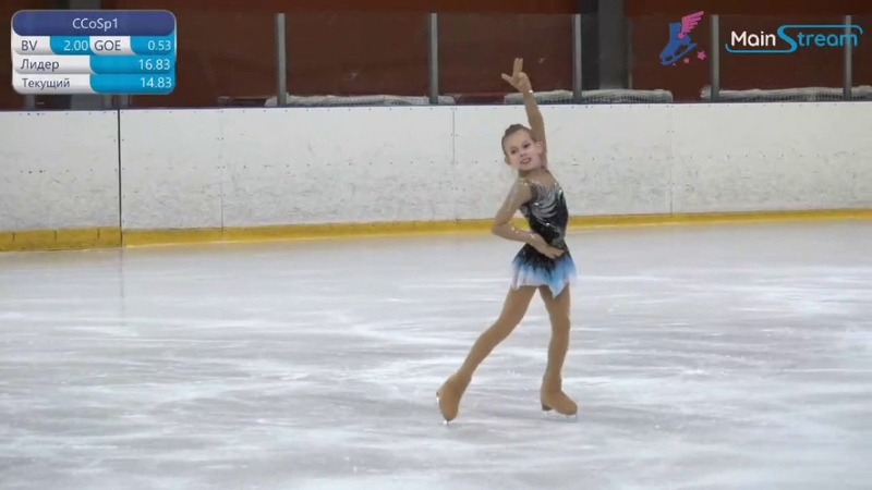 Ulyana Riskina(2012), 2nd Youth, 2020.02.17 Championships Defender of the Fatherland Day