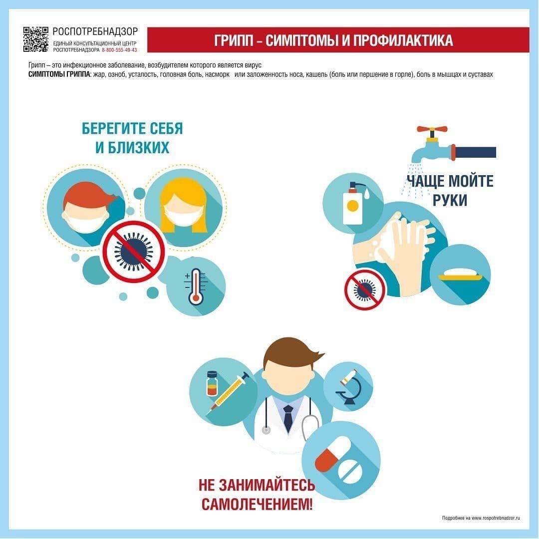 В Роспотребнадзоре напомнили о профилактике осложнений гриппа