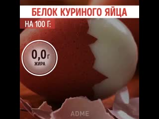 zerofat - 10 продуктов, от которых не полнеют
