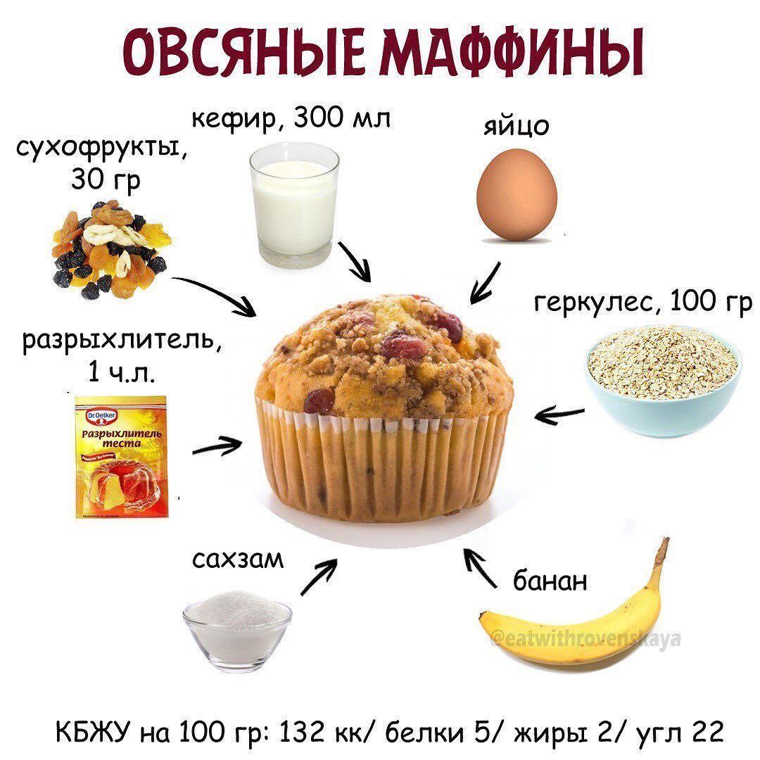 Подборка вкусной выпечки