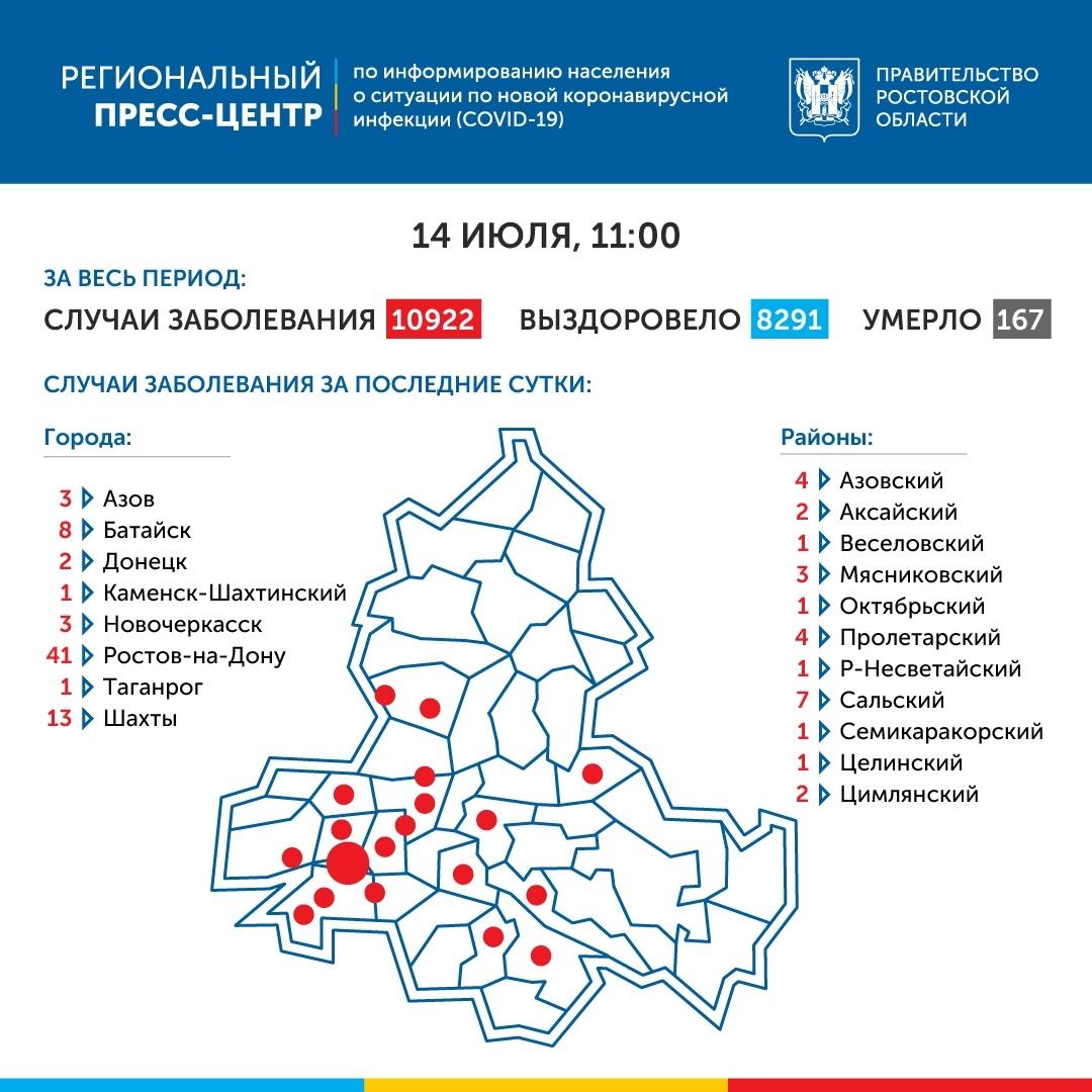 COVID-19:В Таганроге количество заболевших коронавирусом возросло до 215, под наблюдением 55