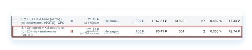 Кейс: Как продвигать автосервис ВКонтакте. Пошаговый алгоритм, изображение №69
