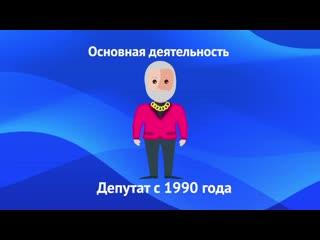 Все кандидаты в губернаторы Санкт-Петербурга