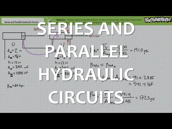 Series and Parallel Hydraulic Circuits Full Lecture